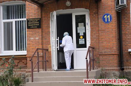 3915902b27d220932ed36d4116aca333 preview w440 h290 - В двох комунальних лікарнях Житомира вже більше 300 госпіталізованих з COVID-19
